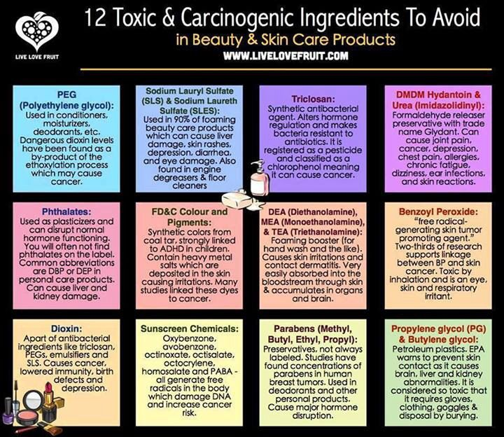 12 toxic and carcinogenic ingredients to avoid in beauty