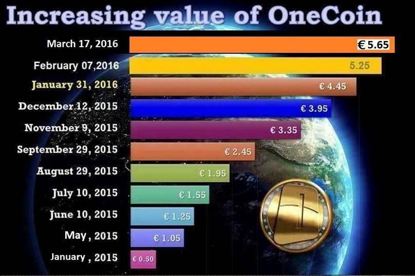 buy one coin cryptocurrency