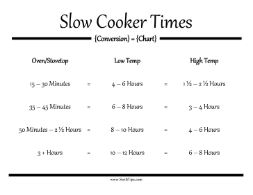 Slow Cooker Conversion Chart Slow Cooker Times Freezer Crockpot Meals Slow Cooker