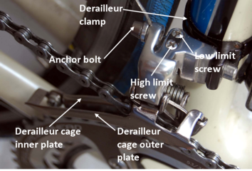 How To Adjust Your Front Derailleur In 5 Easy Steps Bike