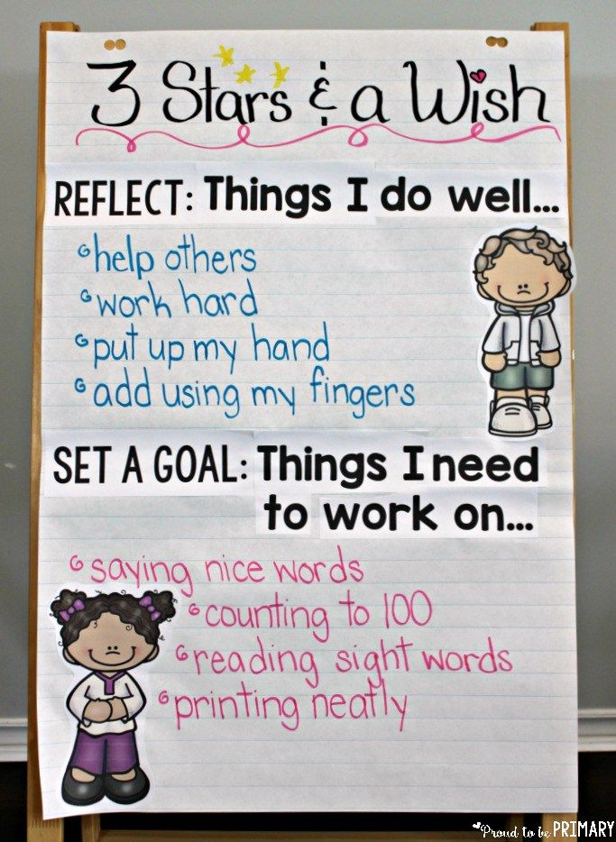 Teaching Children to Reflect and Set Goals is part of Reflection activities, Student led conferences, Kindergarten goals, Classroom anchor charts, Goal setting, Student goals - Teach primary children to reflect on learning and set goals using the 3 stars and a wish activity  Includes 2 FREE printables to print and use in your classroom for assessment