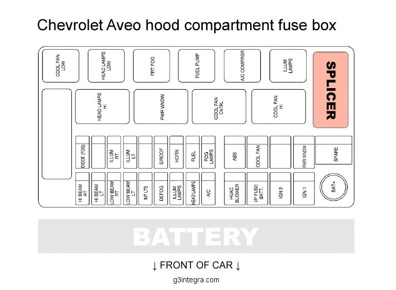 2005 Chevy Aveo Fuse Box Diagram With Images Fuse Box