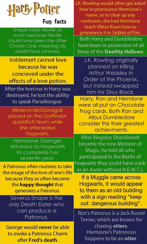 Fun facts: Harry Potter - I especially love the one about