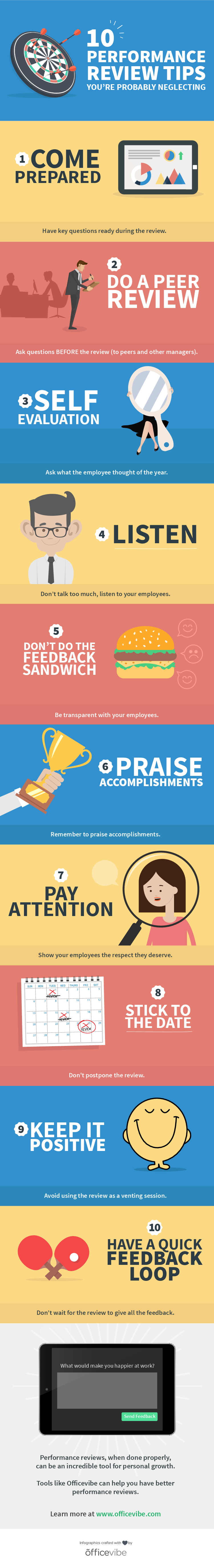 17 best images about performance review portal 17 best images about performance review portal career advice and interview