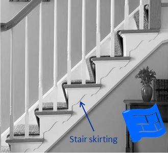 Best Staircase Design Ideas Stairs Skirting Staircase Design 640 x 480