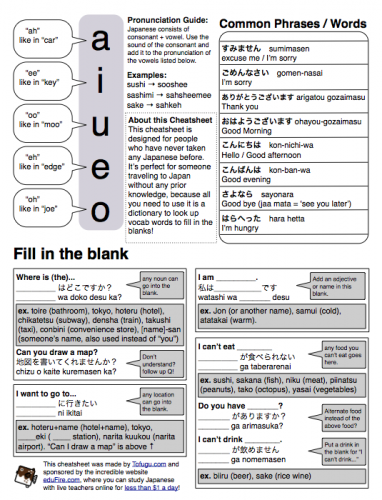 Jlpt N4 Cheat Sheet