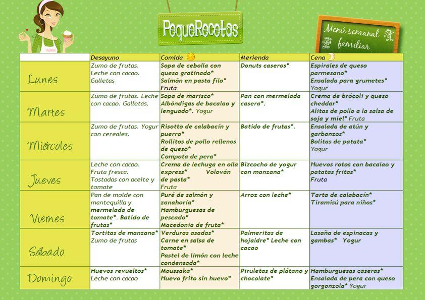 Men semanal familiar las mejores ideas sobre menu for Plan semanal de comidas