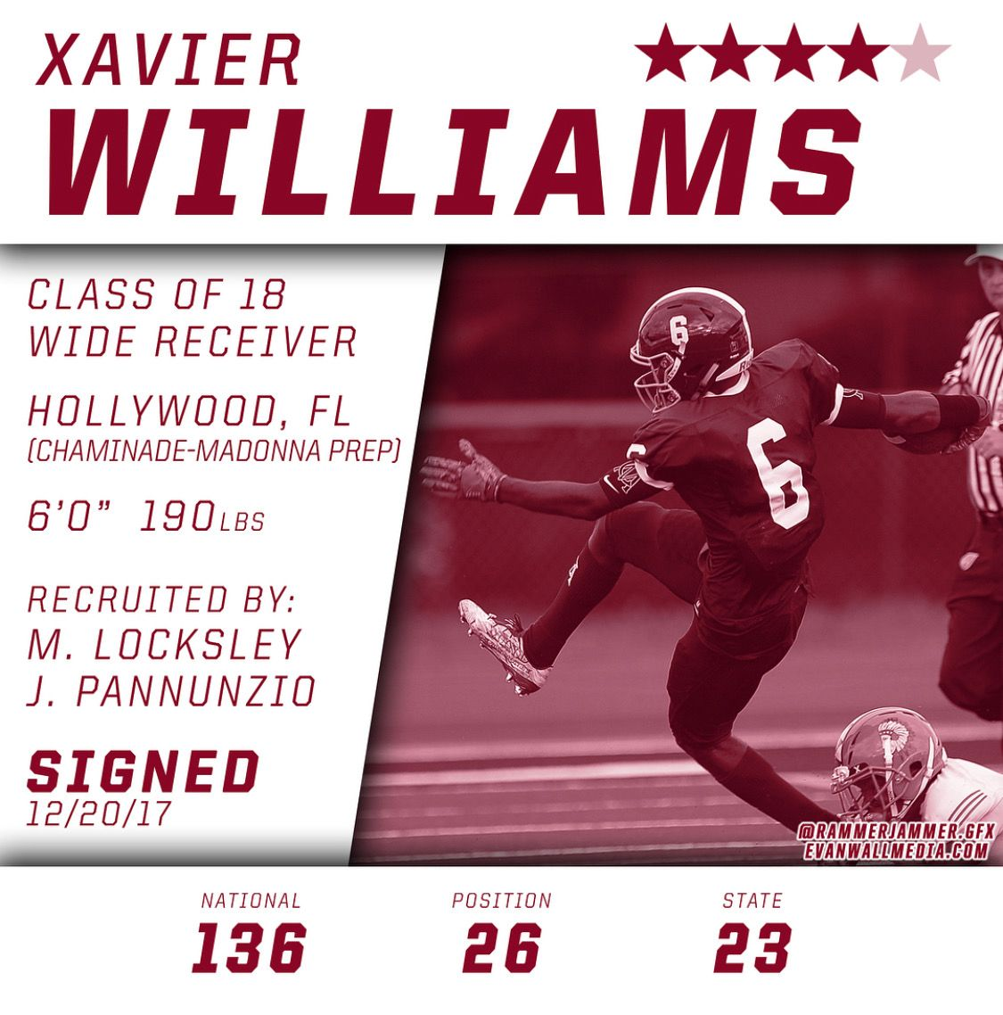Xavier Williams 4 Star Wr Signed With Alabama Graphic From Rammerjammer Gfx On Instag Alabama Crimson Tide Alabama Football Roll Tide Crimson Tide Football