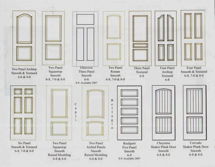 Amazing Choosing Interior Door Styles and Paint Colors Trends Top Design - Luxury painting panel doors HD