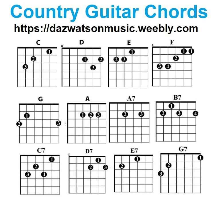 Country Chords For Guitar Guitar Chords Guitar Chord Chart Learn Guitar Chords