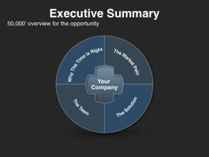 Investor Presentation Template Executive Summary  How To Write An Effective Executive Summary