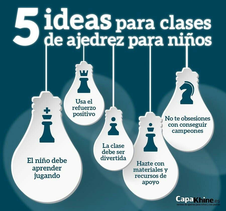 5 Ideas Para Clases De Ajedrez Para Niños Chess Kids Art Projects Board Games