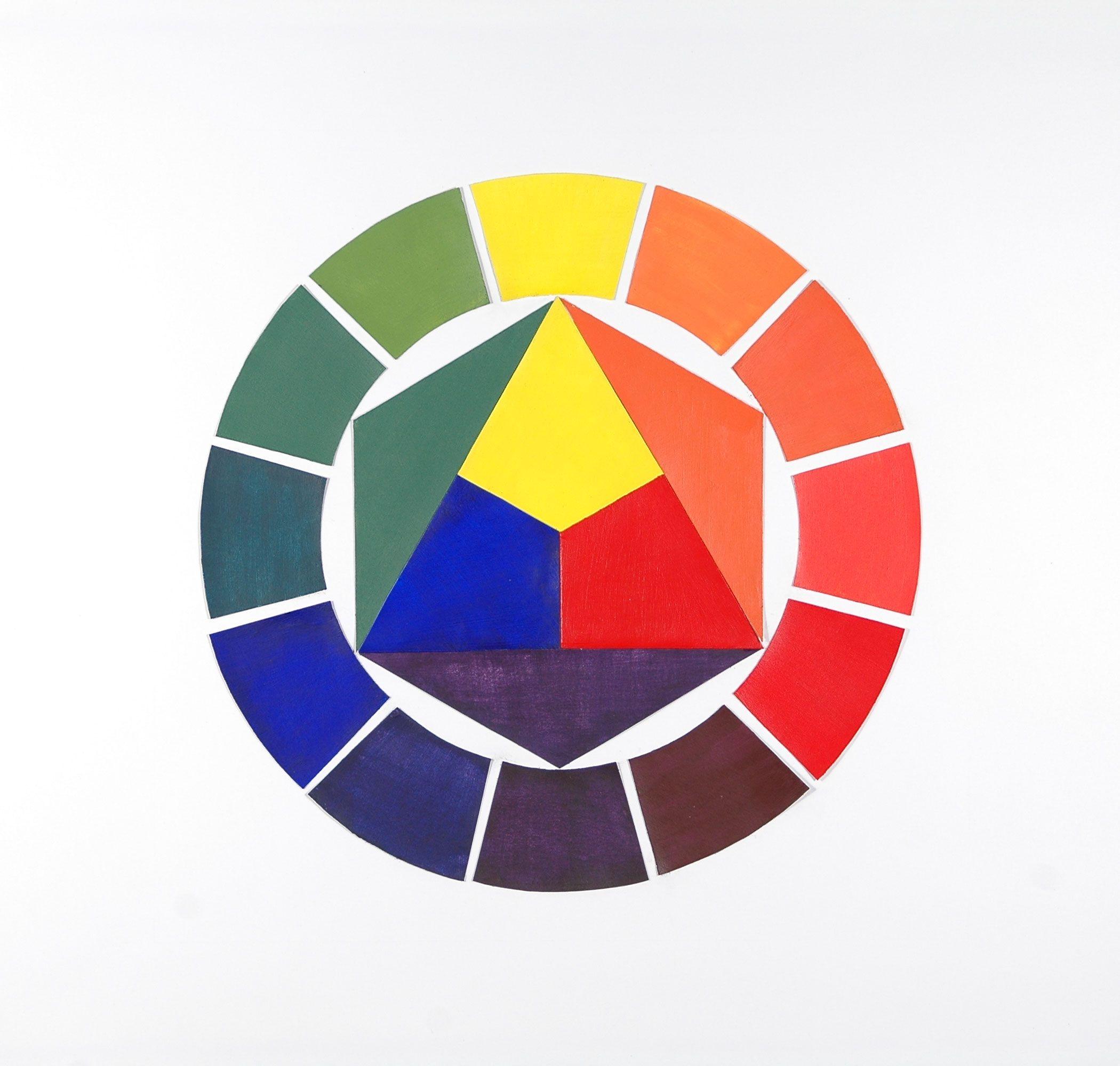 Цветовой круг иттена картинка