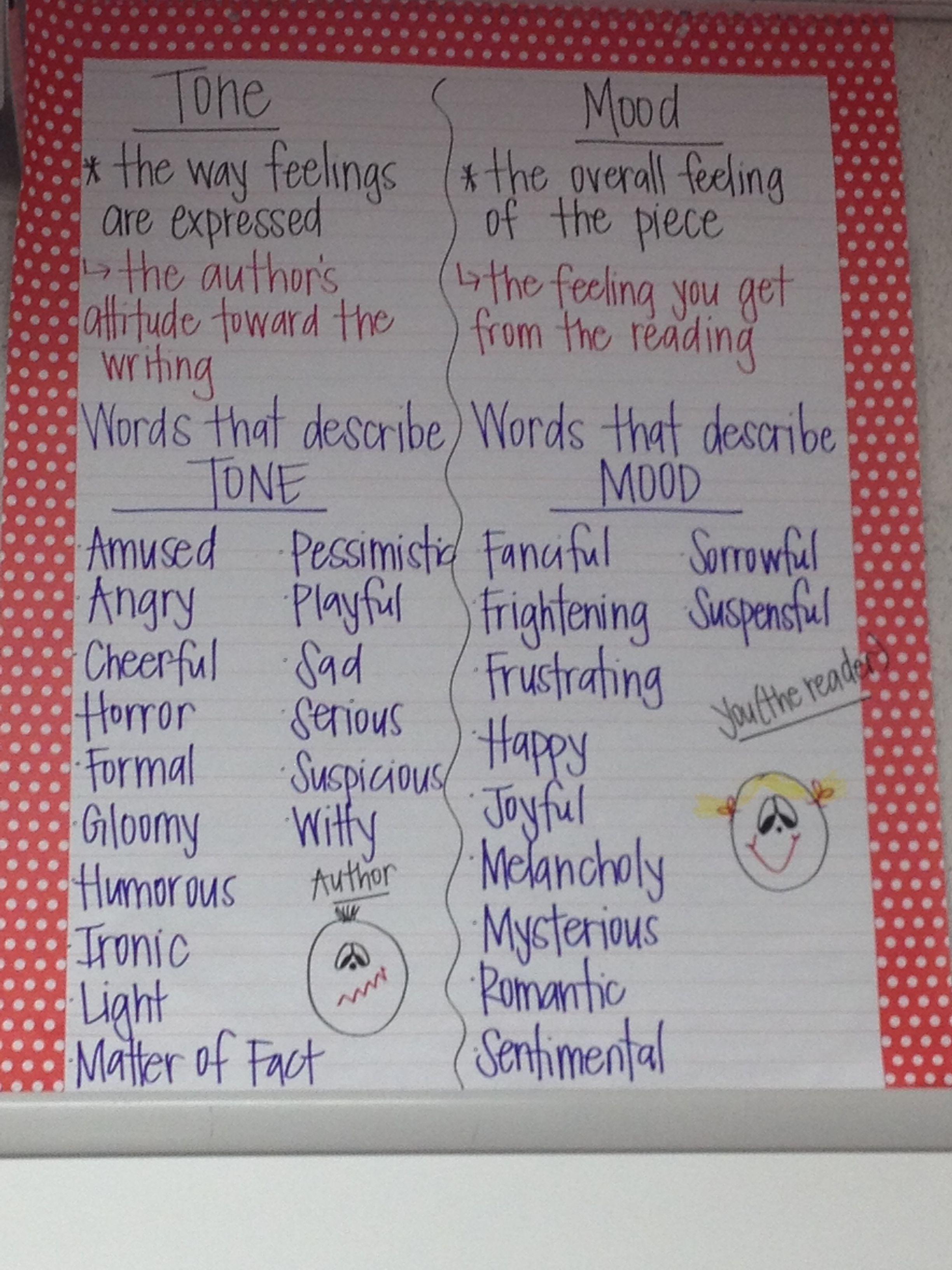 Tone In Literature Worksheet