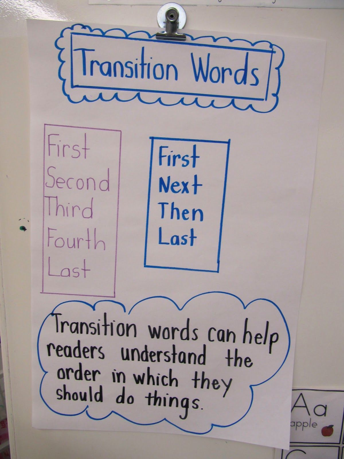 Transition word anchor chart ~ Joyful Learning In KC ...