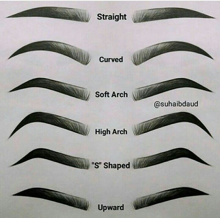 Eyebrow Shape Hairmake Up Pinterest Obo A Len