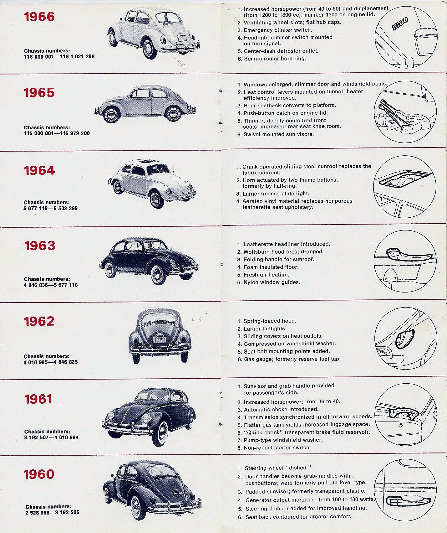 August 2015 Vw Beetle Classic Volkswagen Beetle Vw Beetles