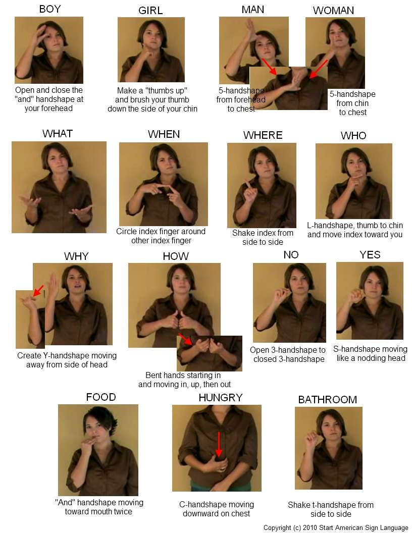 i m going to try to learn sign language this summer this is a below is a high quality printable sign language chart image and pdf pdf now basic sign language chart keep in mind that you will need