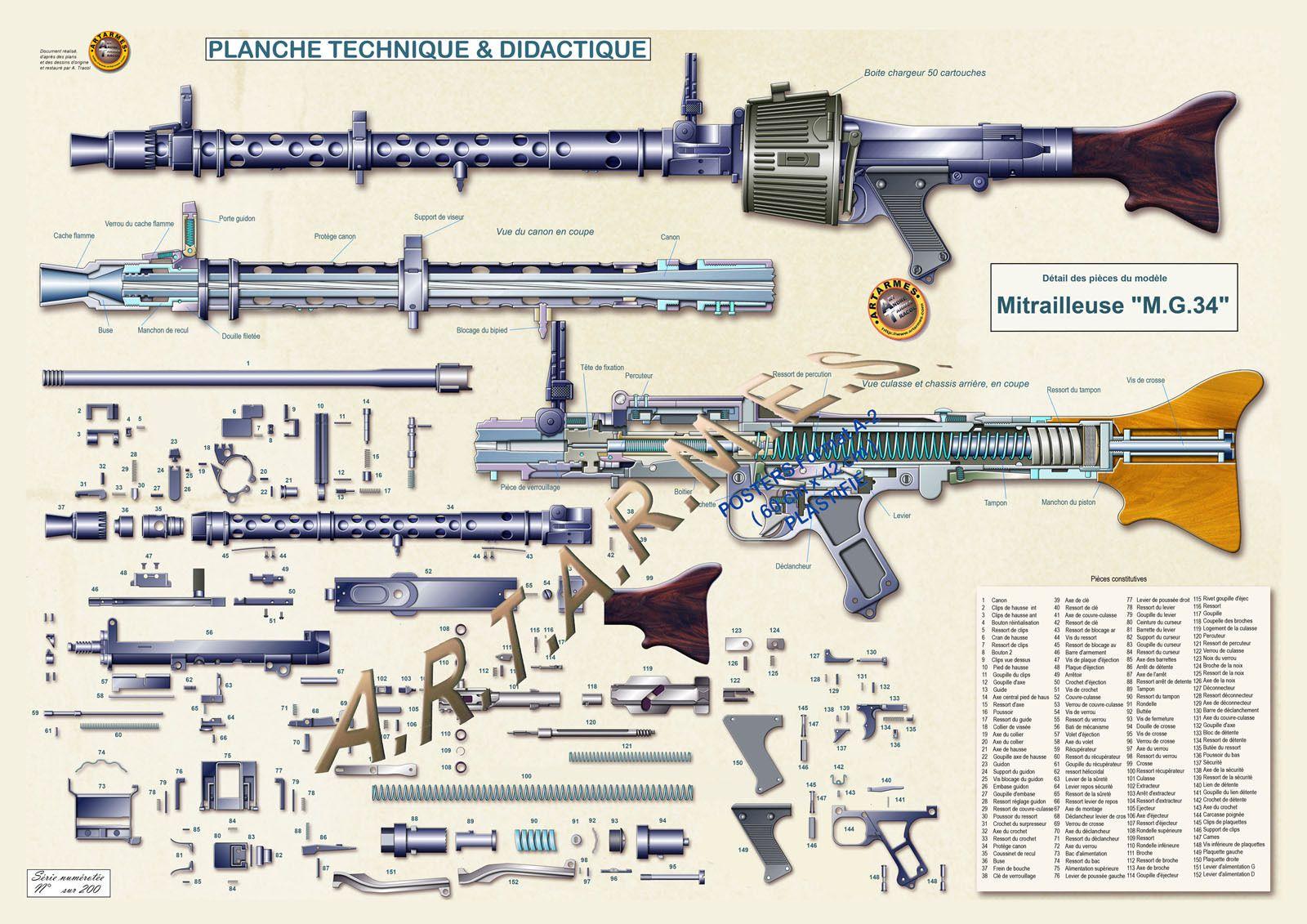 M G 34 Mitrailleuse Poster Technique Didactique