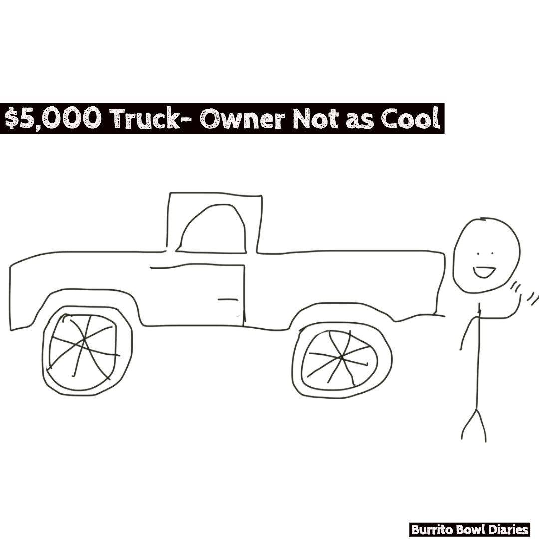 Debt Compounding Interest And 50 000 Truck Einstein Albert