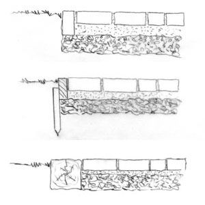 1a1brickpatiott02 do it yourself brick patio walk edge for bricks 1a1brickpatiott02 do it yourself brick patio walk edge for bricks solutioingenieria Image collections