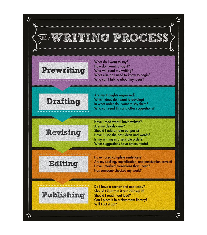 Carson Dellosa The Writing Process Chalkboard Chart 6pk