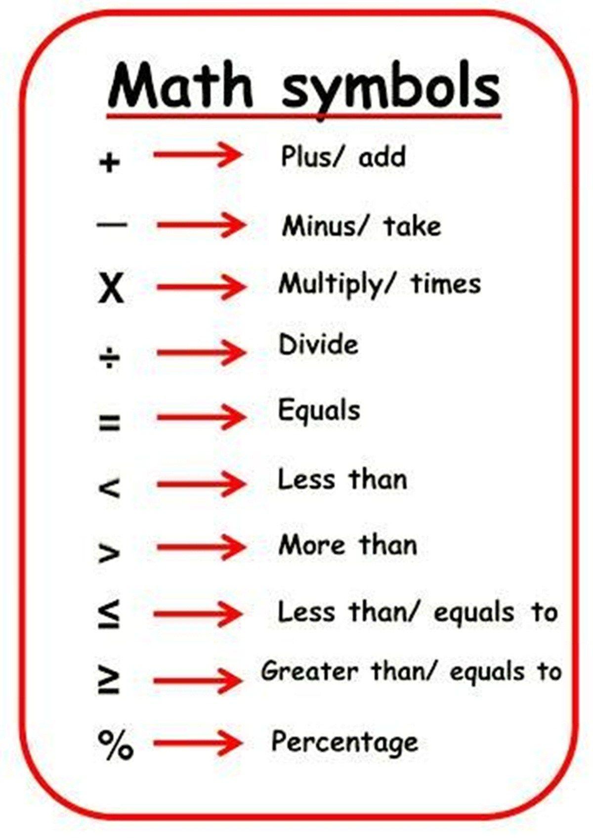 Worksheet On Math Symbols