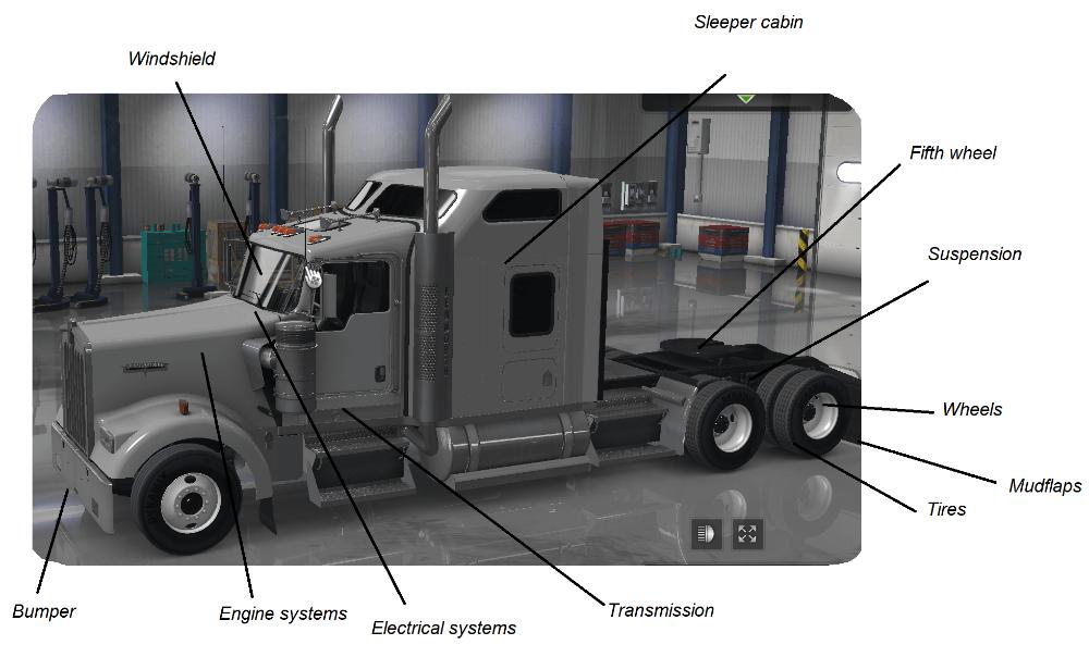 Parts Of A Semi Truck Diagram Truckfreighter Com Truck Engine Trucks Freightliner Trucks