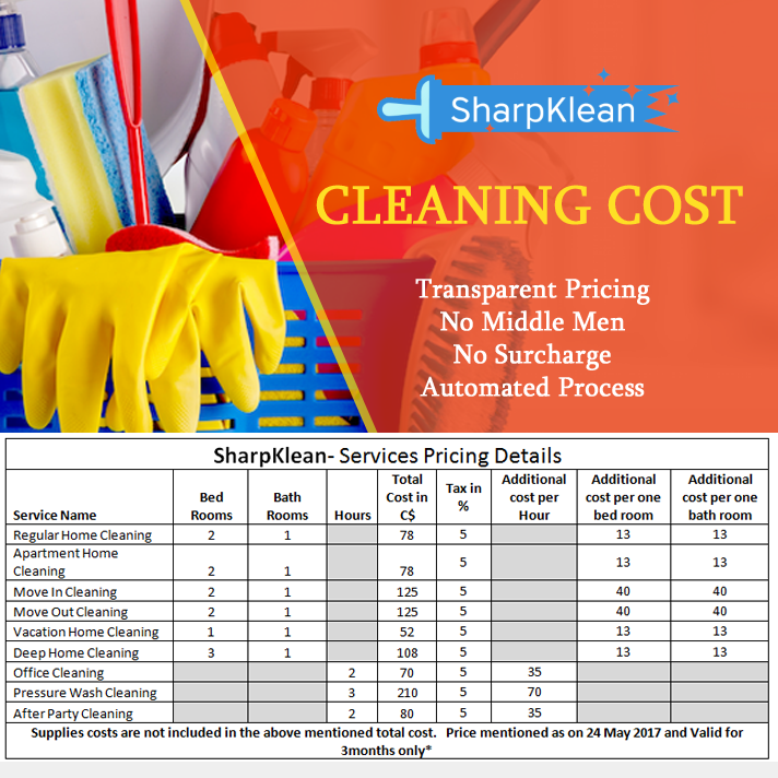 Clean rates! Get the transparent rates for house cleaning services ...