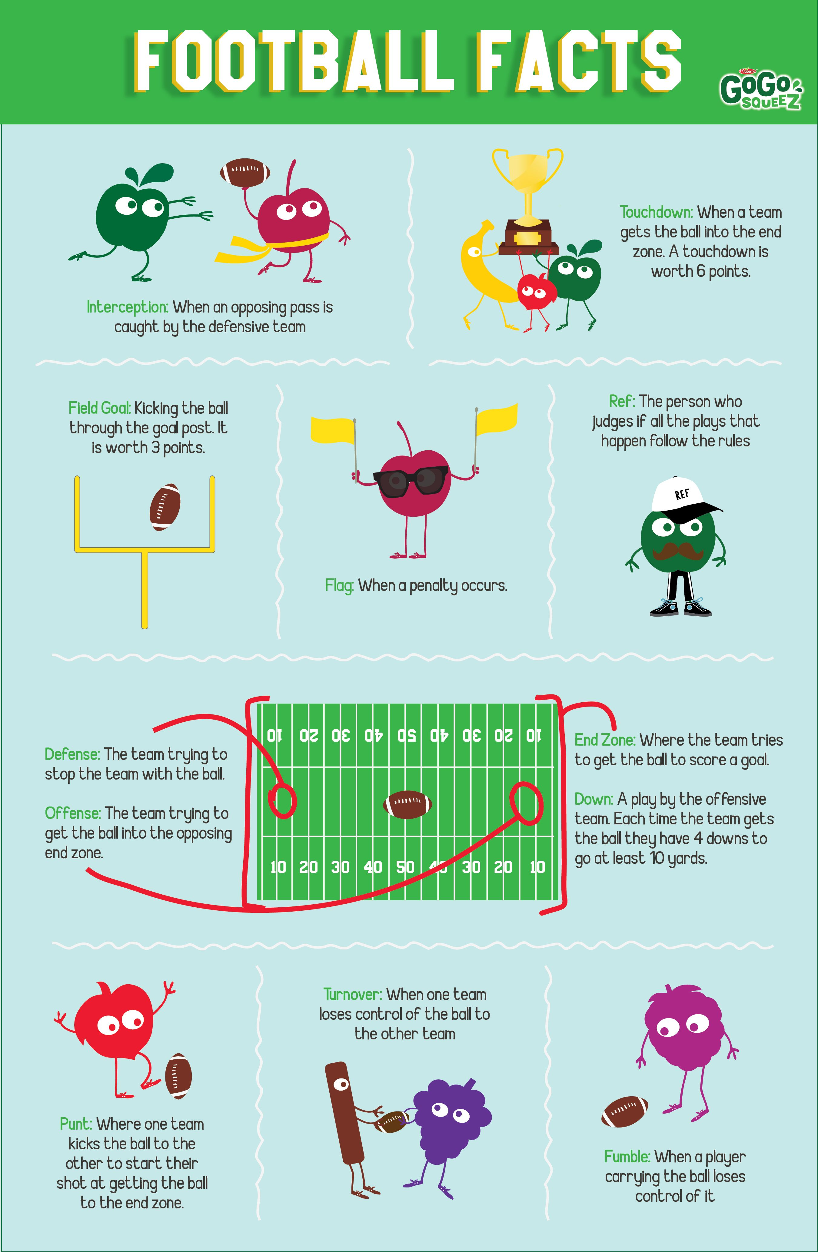 Simple Football Facts For Kids