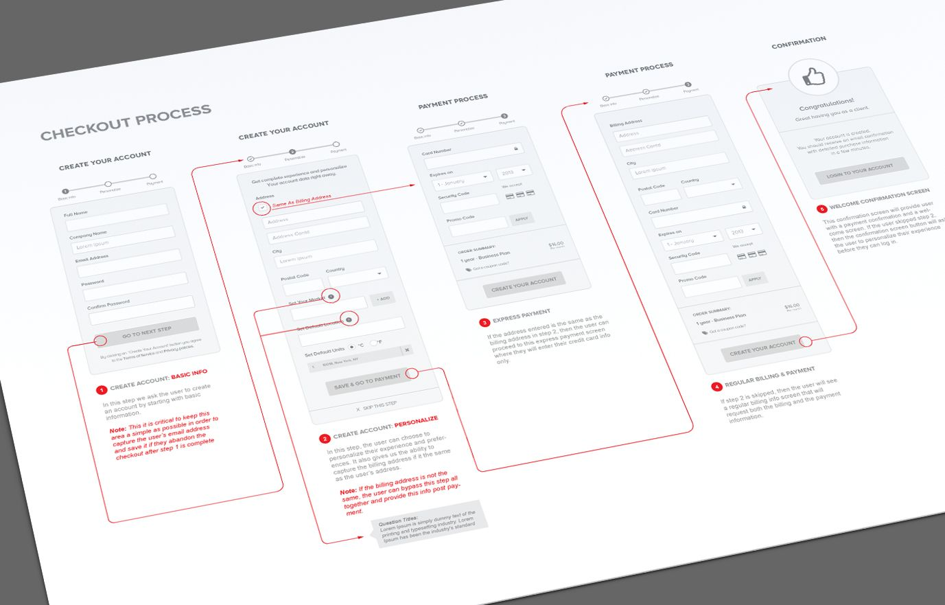 Simpler Checkout Process By Michael Pons For Pg