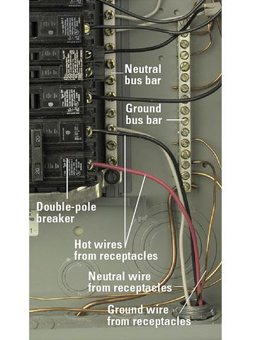 Wires Connected To Double Pole Breaker Receptacles Installation Electricity