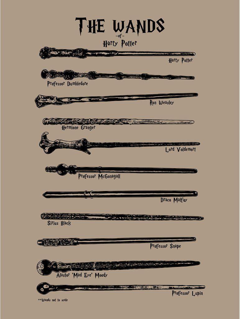 Harry Potter Wands Harry Potter Kitaplari Harry Potter Esprileri Harry Potter Bilgileri