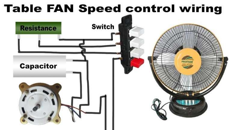 18 Electric Stand Fan Wiring Diagramelectric Stand Fan Wiring Diagram Wiring Diagram Wiringg Net Desk Fan Fan Speed Electric Fan