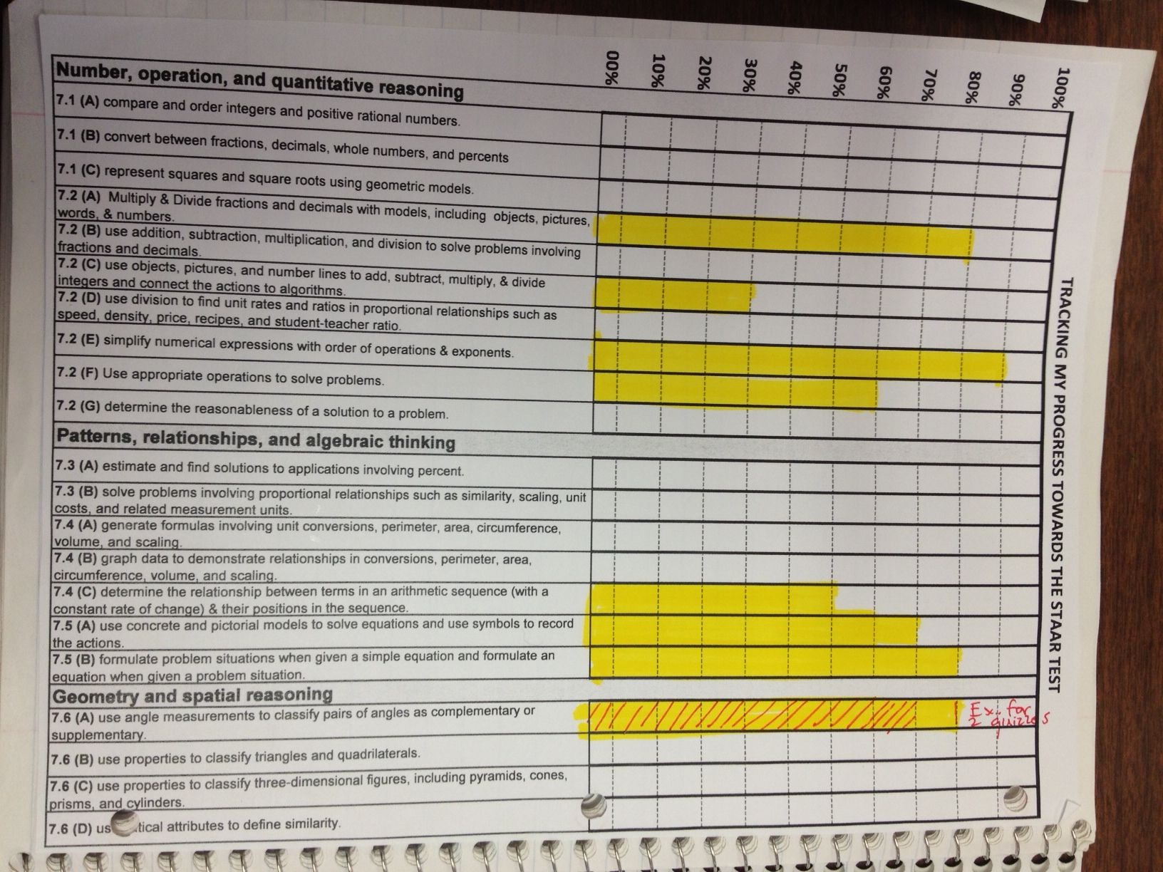 data chart for kids. I Created This Tracking Chart So Students Can Track Their Mastery Of Our Core Standards ( Data For Kids