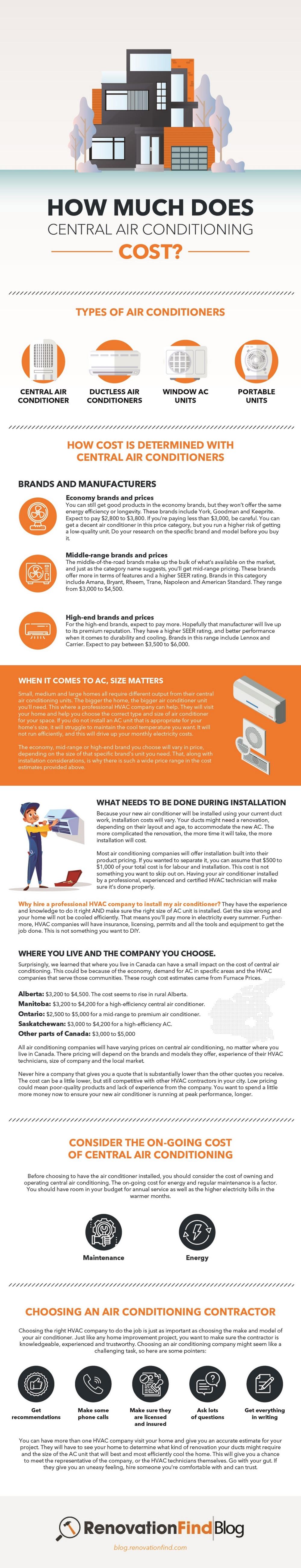 HVAC Maintenance Infographic Heating & Air Infographics