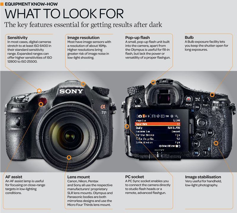 Best digital camera features for low-light photography all the specs you need | Digital Camera World - page 2  sc 1 st  Pinterest & Best digital camera features for low-light photography: all the ...