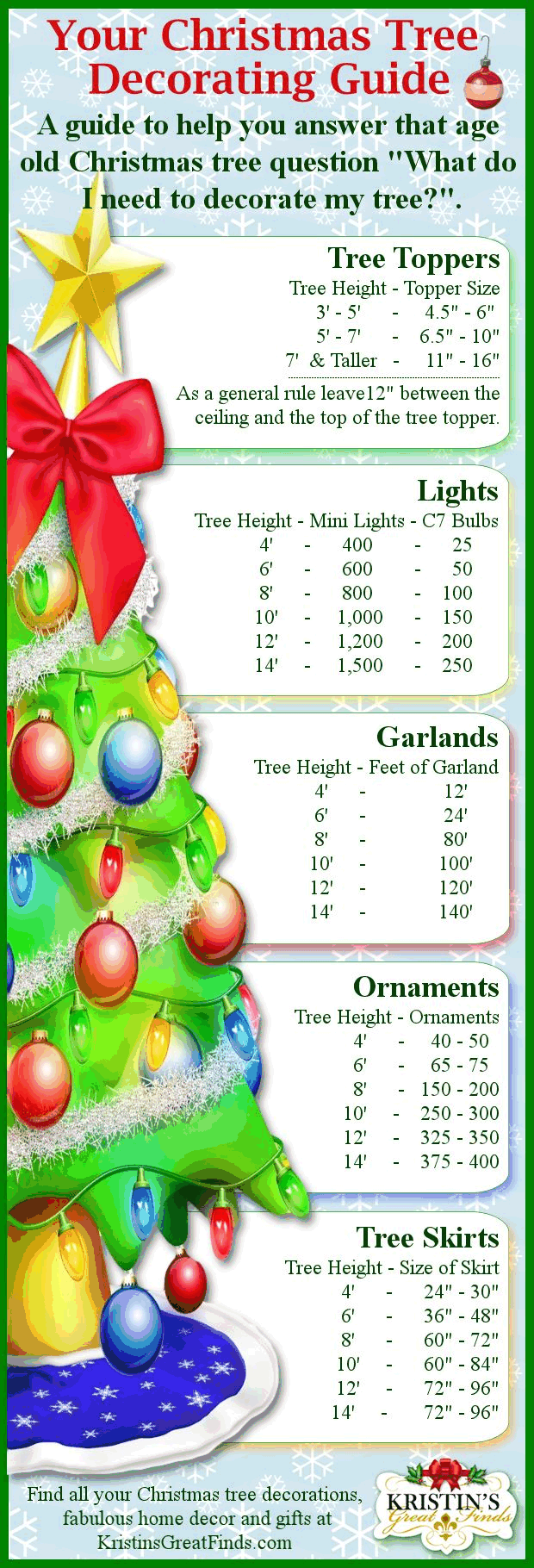 Christmas Tree Decorating Guide Diy Christmas Tree Christmas Tree Decorations Christmas Decorations