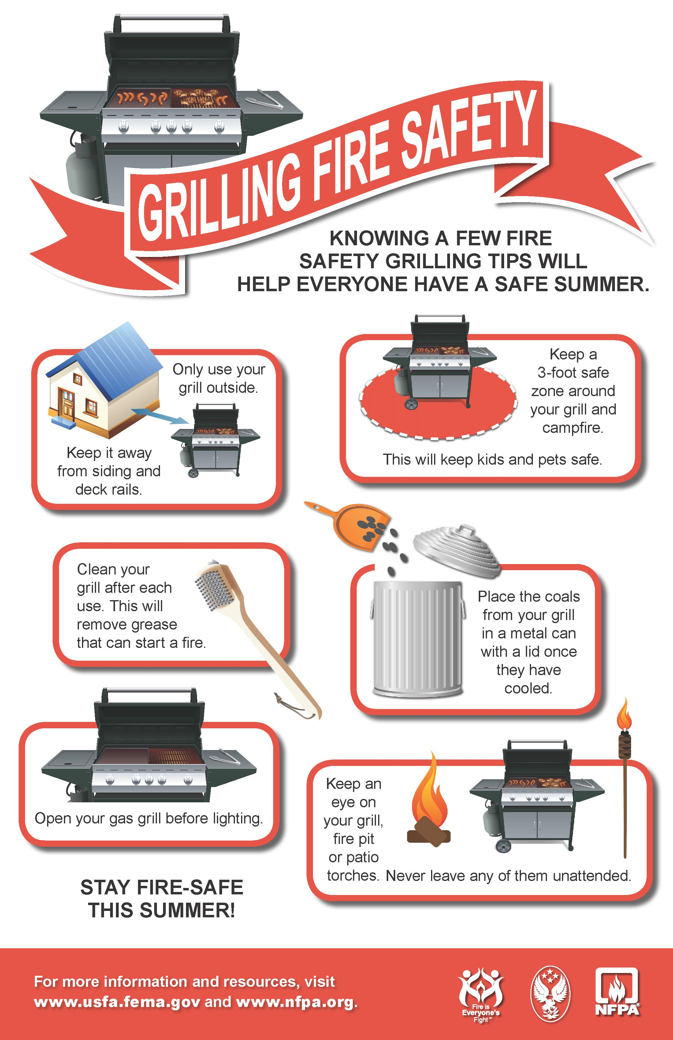 Grilling fire safety infographic us fire administration