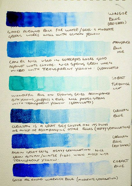 Part 2 Of The Blue Colour Chart Series As On The Aquarelle Topics