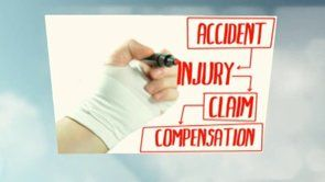 Try this site http://workerscompensationattorneyorangecounty.com/workers-compensation/ for more information on Workers Compensation Attorney Orange County. Finding a Workers Compensation Attorney Orange County that could aid you acquire the settlement you should have could be tricky. However when you understand just what to look for, you could acquire the compensation you are entitled to. As soon as you discover an Attorney.