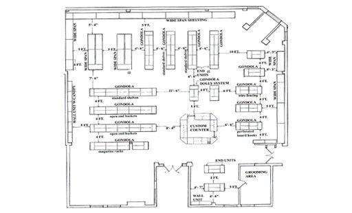 Grooming Shop Floor Plans: Pet Store Floor Plan