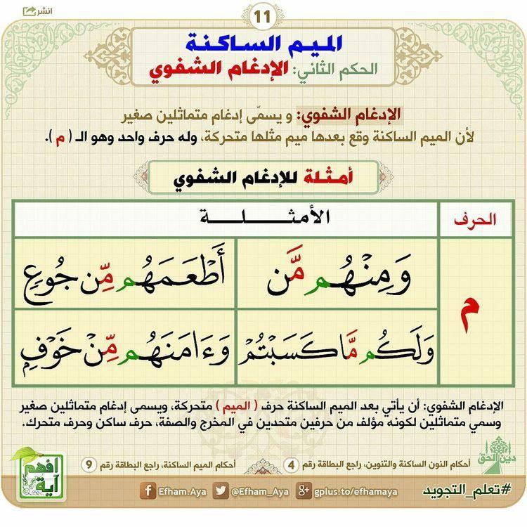 علم التجويد ١١ Quran Tafseer Letter Recognition Worksheets Islam Facts