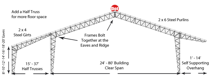 Open Web Truss Design And Specifications Provided By Red Dot Steel Buildings Steel Trusses Steel Architecture Roof Truss Design