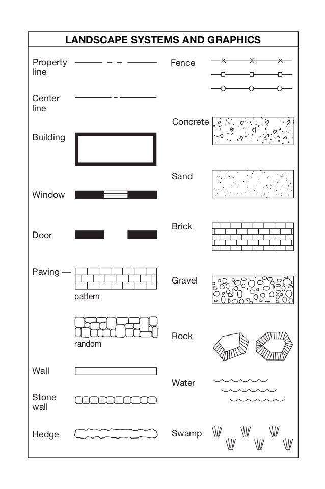 Image Result For Landscape Design Drawing Symbols Landscape Design