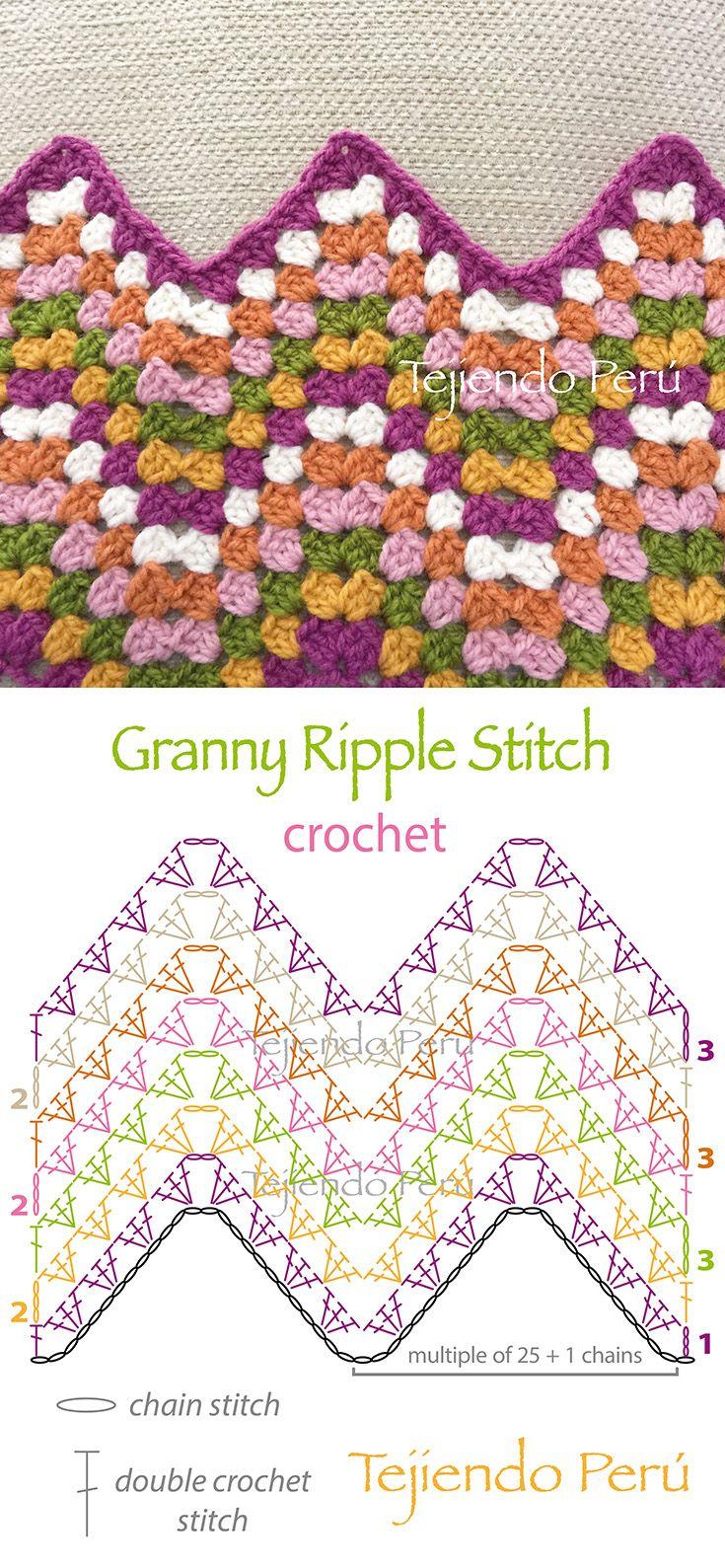 Crochet granny ripple stitch diagram or pattern! Mantas