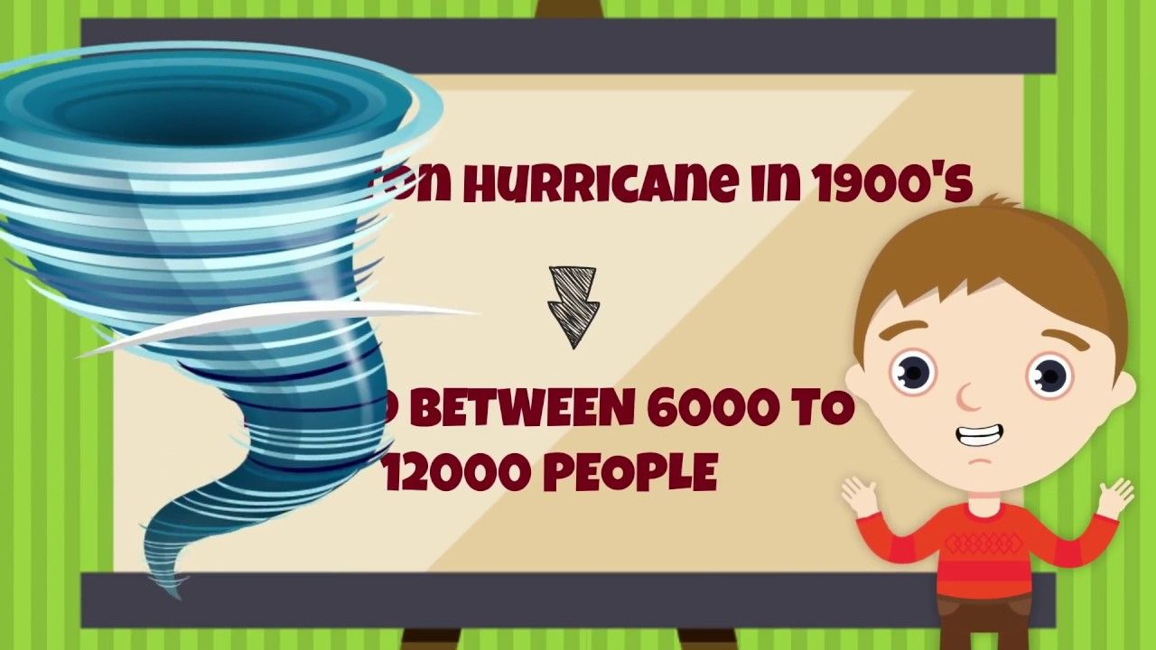 Hurricane Information For Kids Hurricane Facts What Is A Hurricane Hurricane Facts Geography For Kids Hurricane Facts For Kids