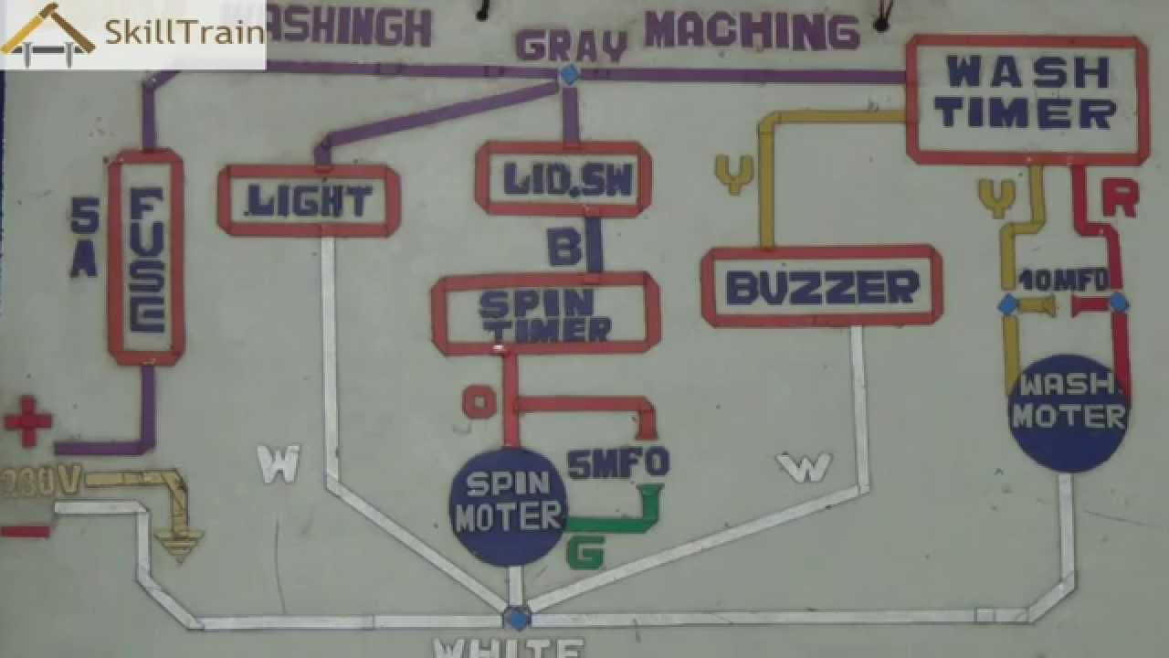 Wiring Diagram Of Washing Machine Motor Bookingritzcarlton Info Automatic Washing Machine Washing Machine Motor Washing Machine And Dryer