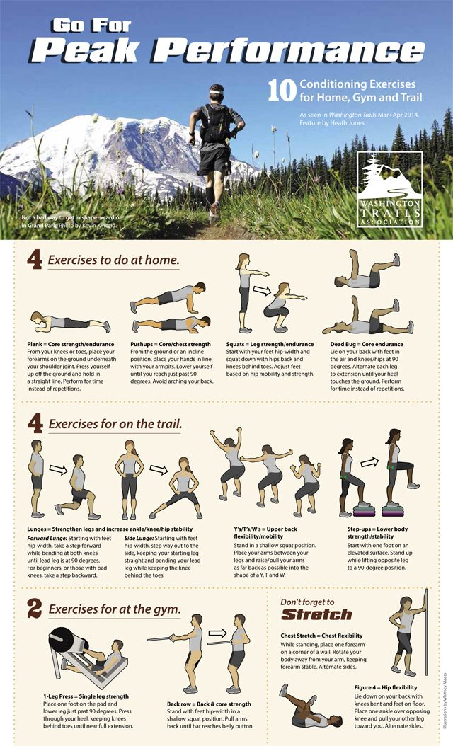 Hiking Conditioning Tips and Resources