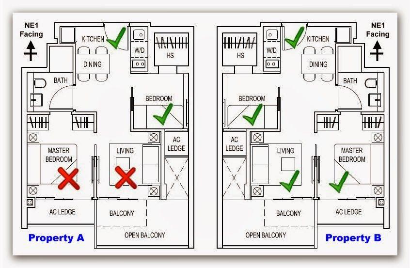 Emejing Home Design Rules Pictures - Decorating Design Ideas ...